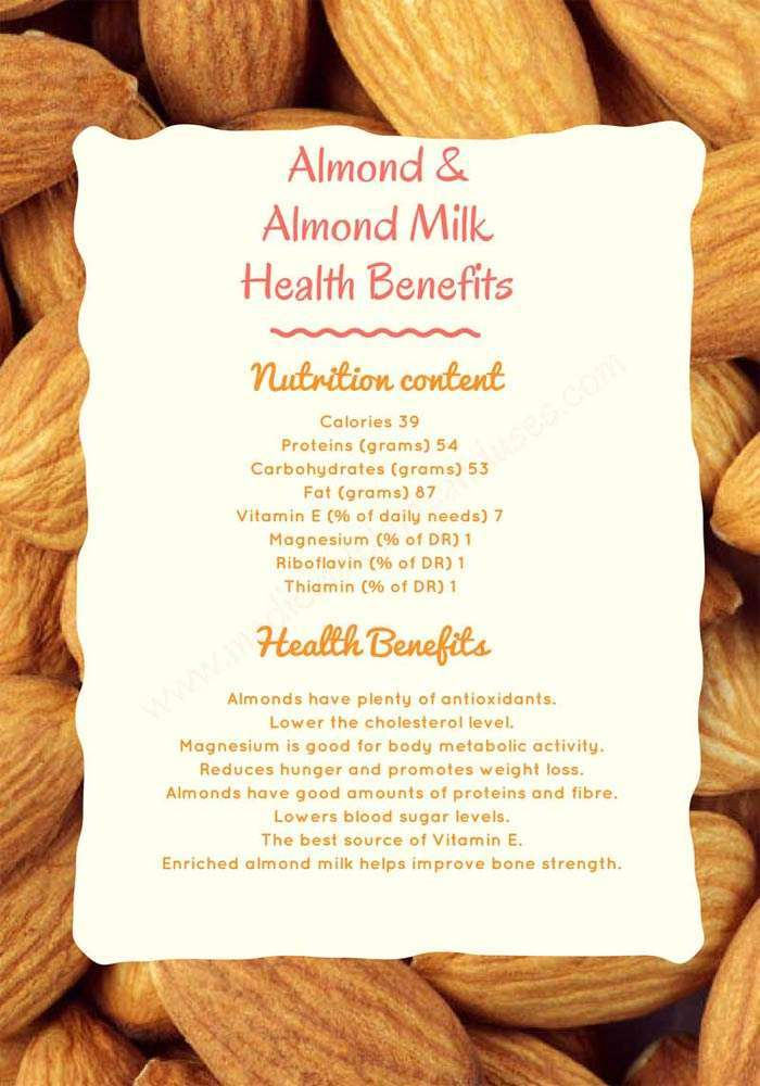 Almond benefits and Nutrition content