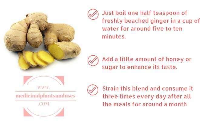 ginger to cure irregular menstruation
